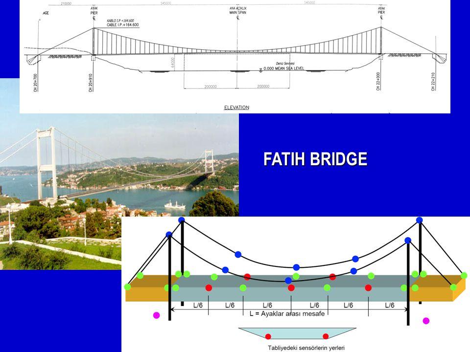 FATIH BRIDGE