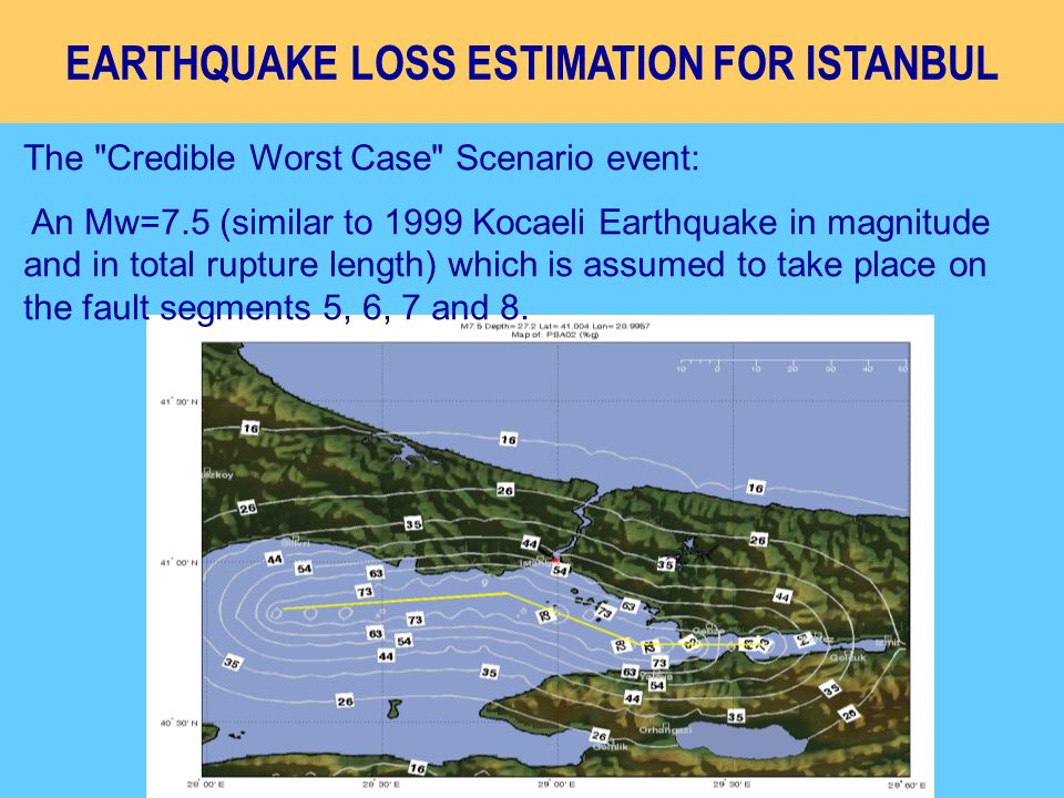 EARTHQUAKE LOSS ESTIMATION FOR ISTANBUL