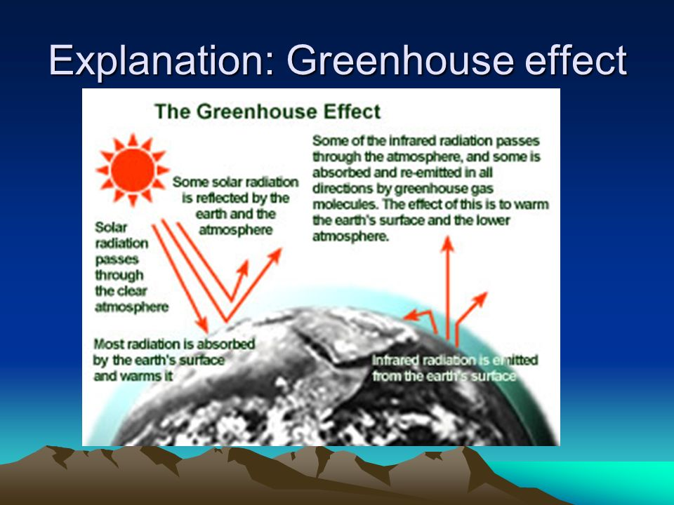 Explanation: Greenhouse effect