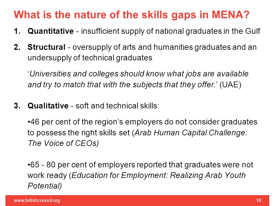 What is the nature of the skills gaps in MENA