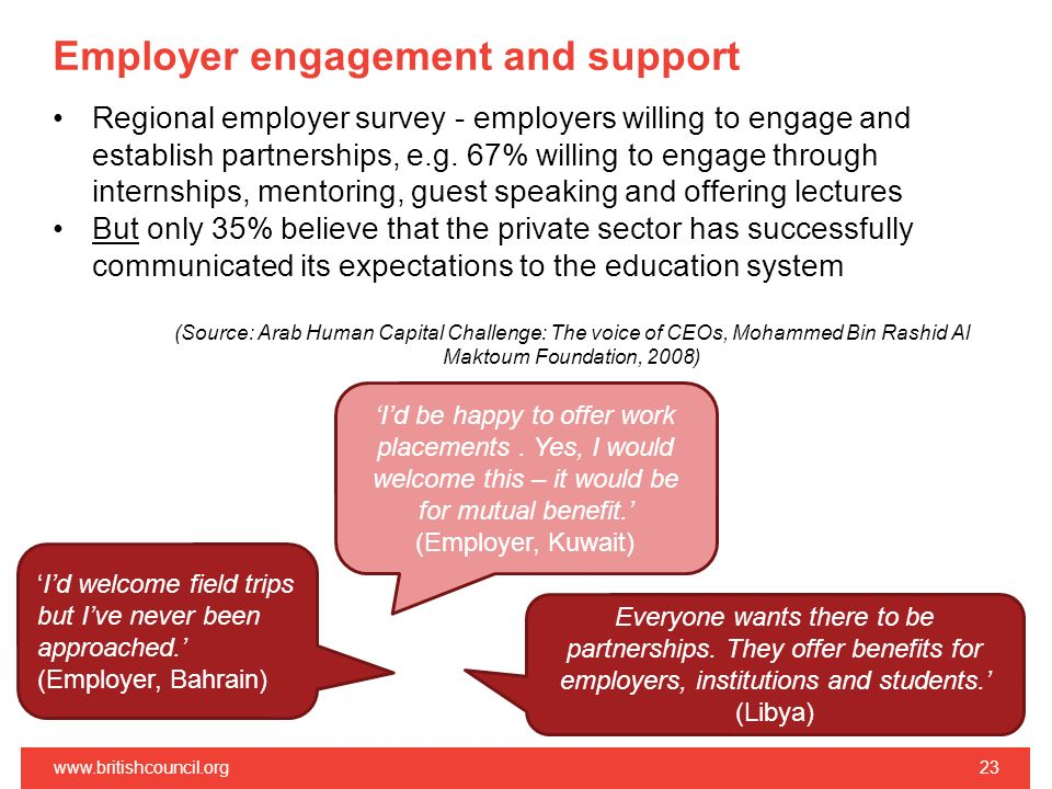 Employer engagement and support