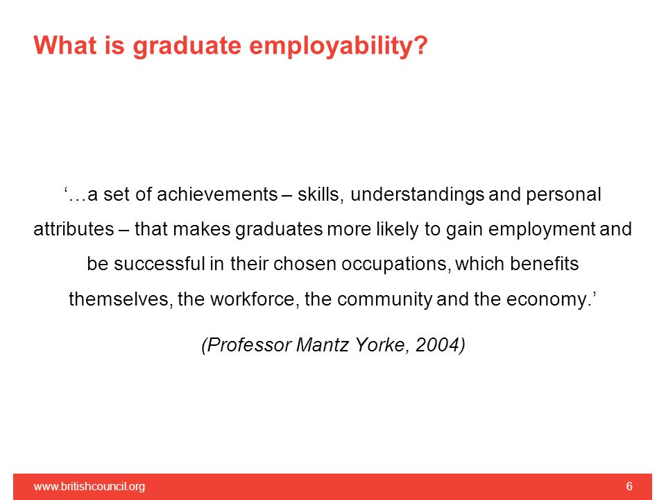 What is graduate employability