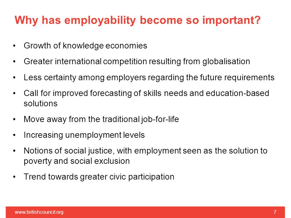 Why has employability become so important