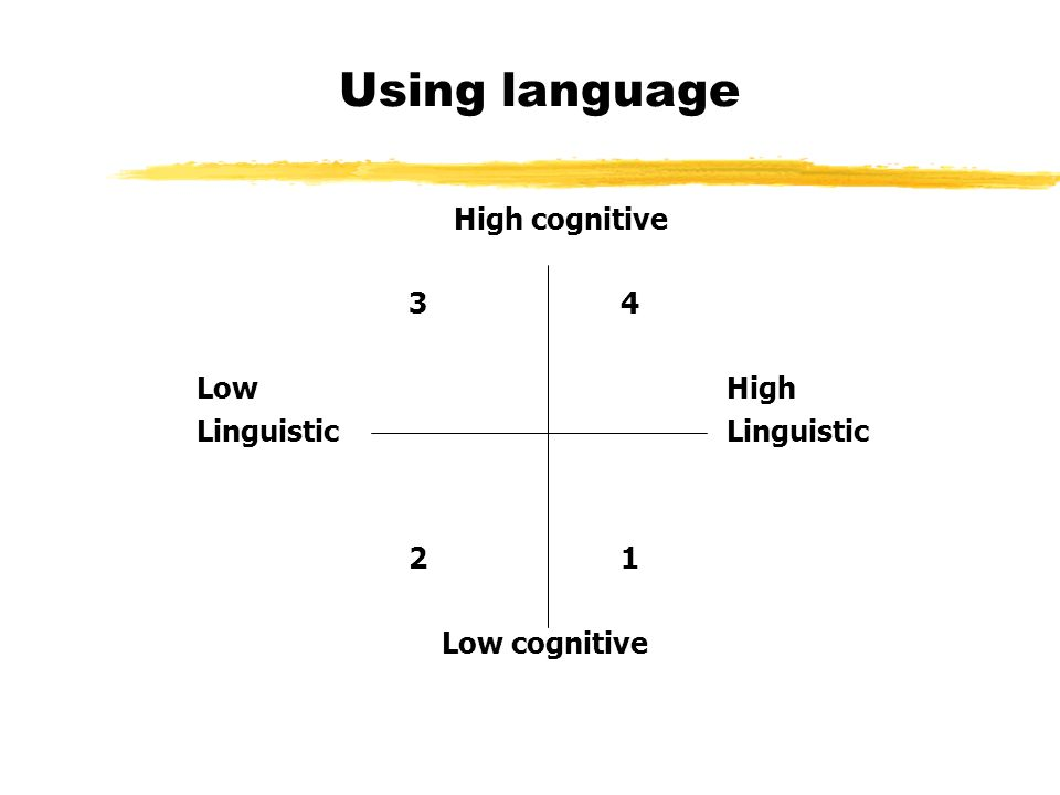 Using language High cognitive 3 4 Low High Linguistic Linguistic 2 1