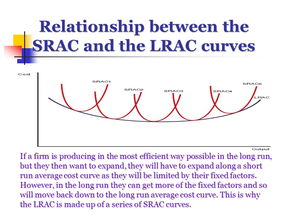 relationship between srac and lrac