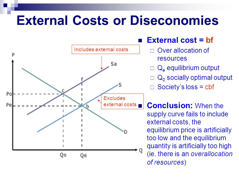 External Costs or Diseconomies