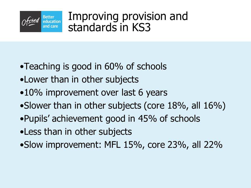 Improving provision and standards in KS3