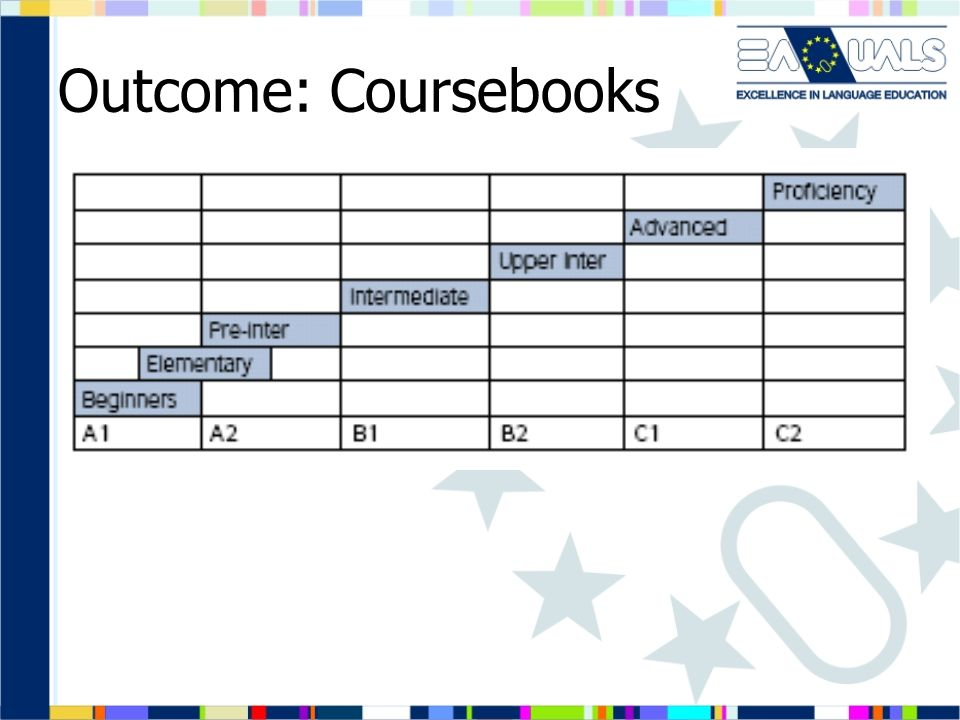 Outcome: Coursebooks