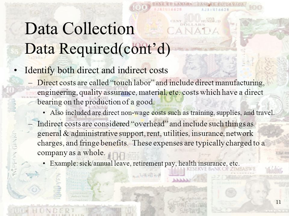 Data Collection Data Required(cont'd)