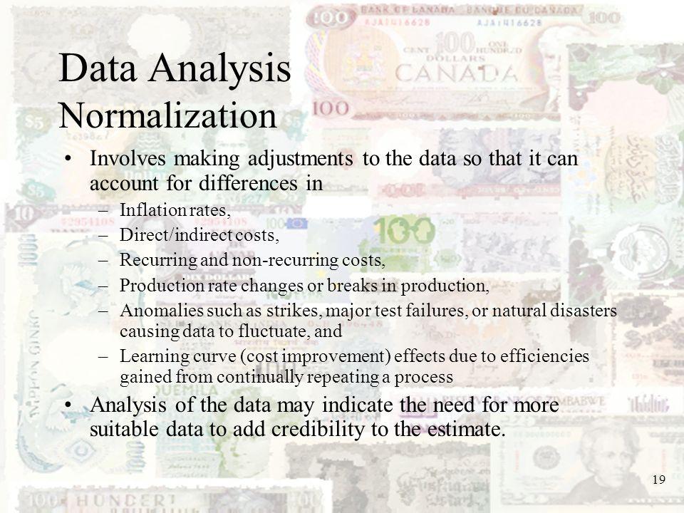 Data Analysis Normalization