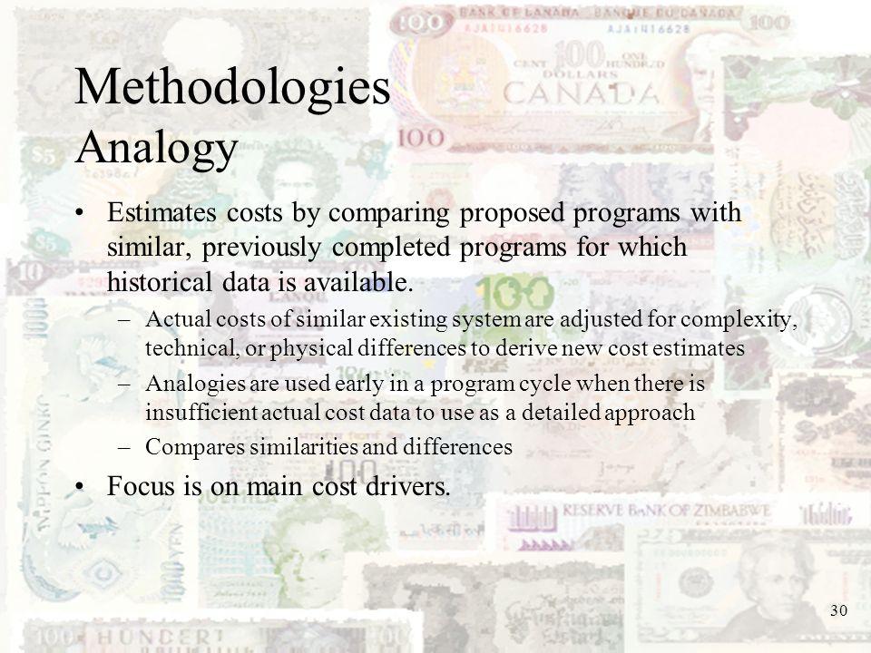 Methodologies Analogy