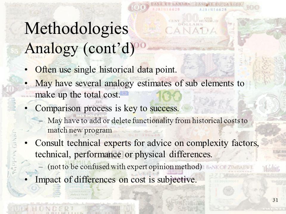 Methodologies Analogy (cont'd)