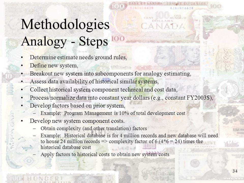 Methodologies Analogy - Steps