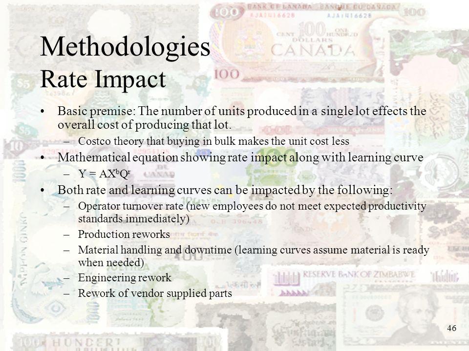 Methodologies Rate Impact