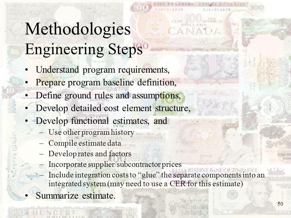 Methodologies Engineering Steps