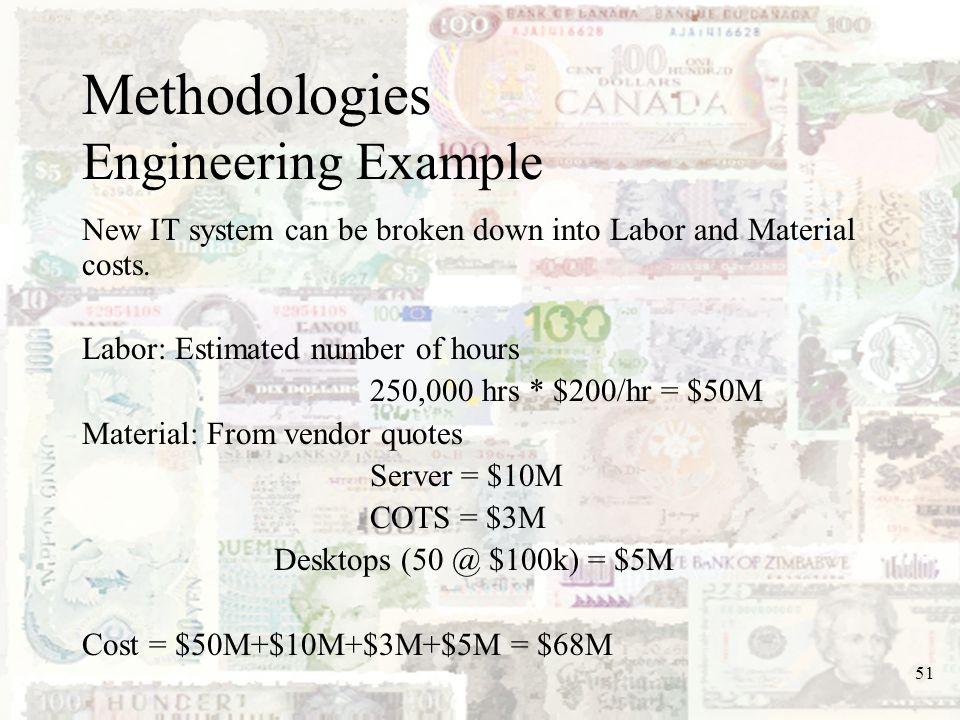Methodologies Engineering Example