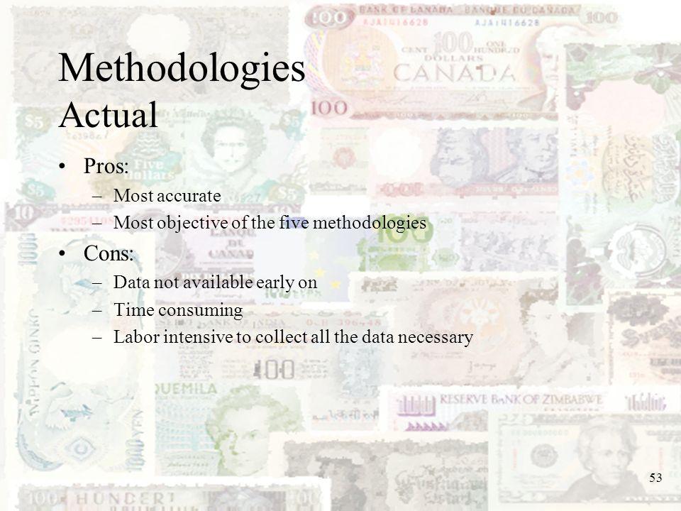 Methodologies Actual Pros: Cons: Most accurate