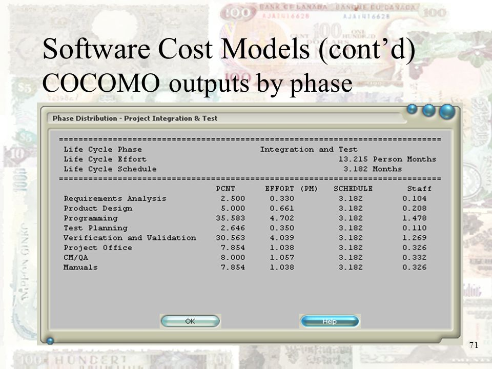 Software Cost Models (cont'd) COCOMO outputs by phase