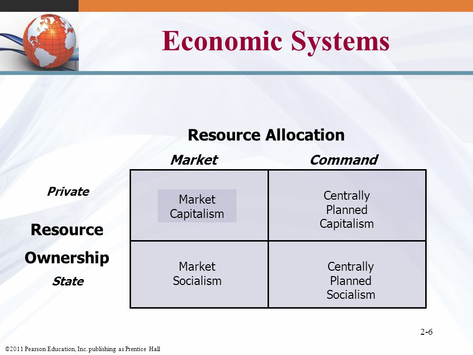 free market systems of resource allocation High prices for scarce resources ensure that these resources will be used for only   the market economy depends on price signals to correctly allocate its scarce   encourage residents to recycle some wastes by having periodic free pickups.