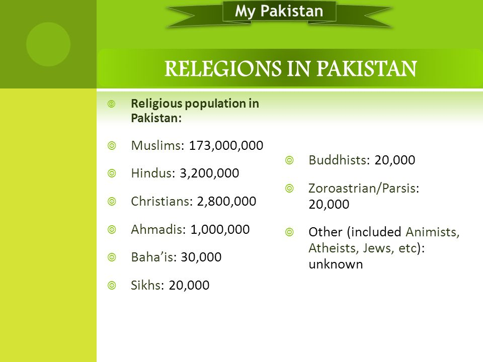 RELEGIONS IN PAKISTAN My Pakistan Muslims: 173,000,000