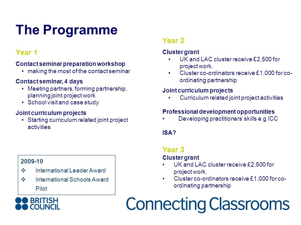 The Programme Year 2 Year 1 Year 3 Cluster grant