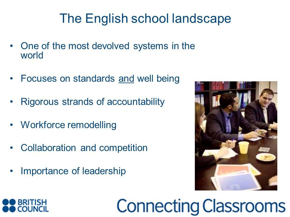 The English school landscape