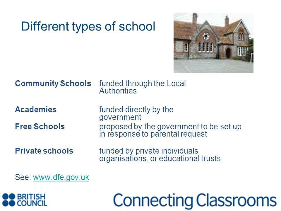 Different types of school