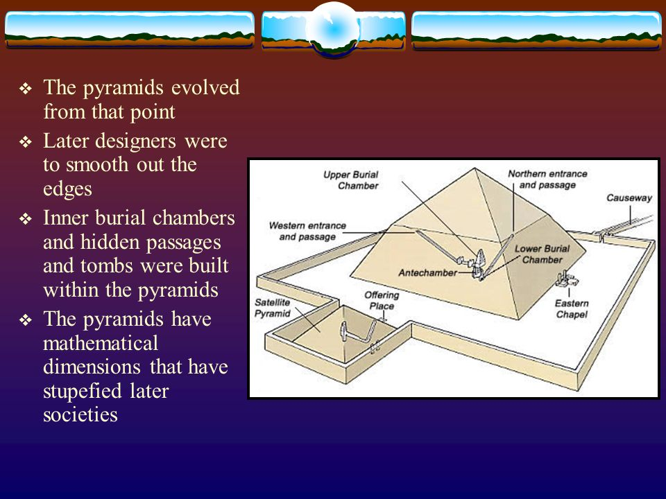 The pyramids evolved from that point