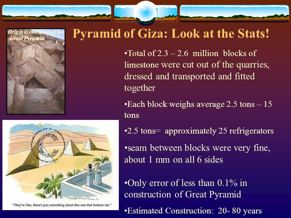 Pyramid of Giza: Look at the Stats!