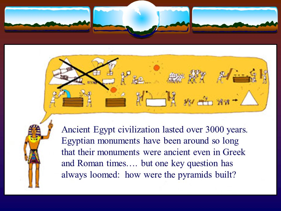 Ancient Egypt civilization lasted over 3000 years.