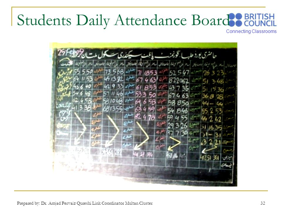 Students Daily Attendance Board