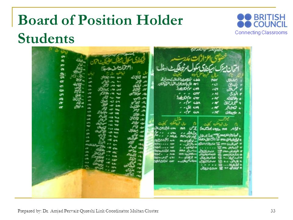 Board of Position Holder Students