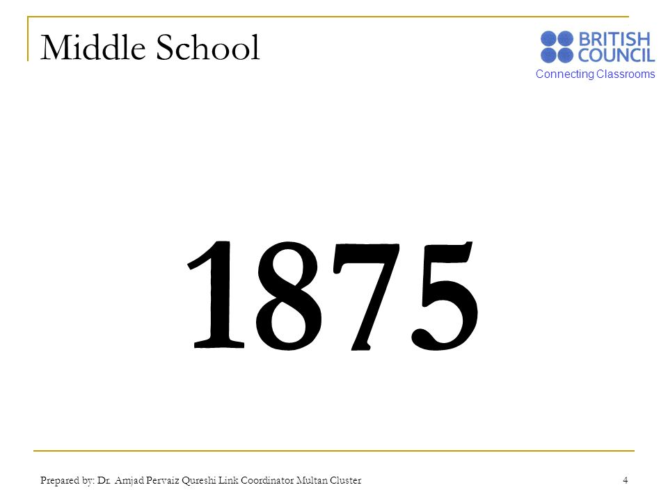 Middle School 1875 Prepared by: Dr. Amjad Pervaiz Qureshi Link Coordinator Multan Cluster