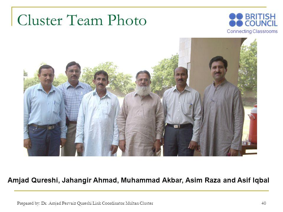 Cluster Team PhotoAmjad Qureshi, Jahangir Ahmad, Muhammad Akbar, Asim Raza and Asif Iqbal.