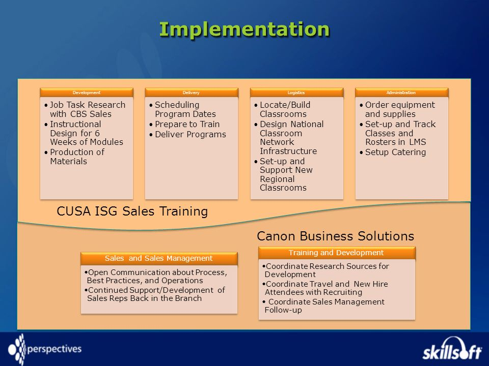 Learning re imagined ppt download Best practices sales incentive plan design