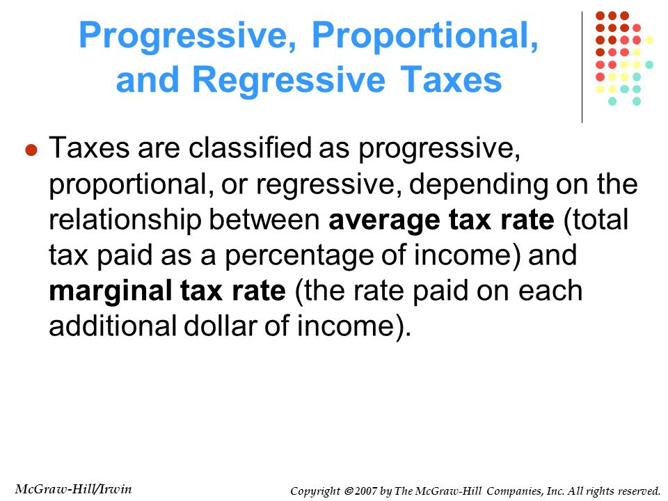 Progressive, Proportional, and Regressive Taxes