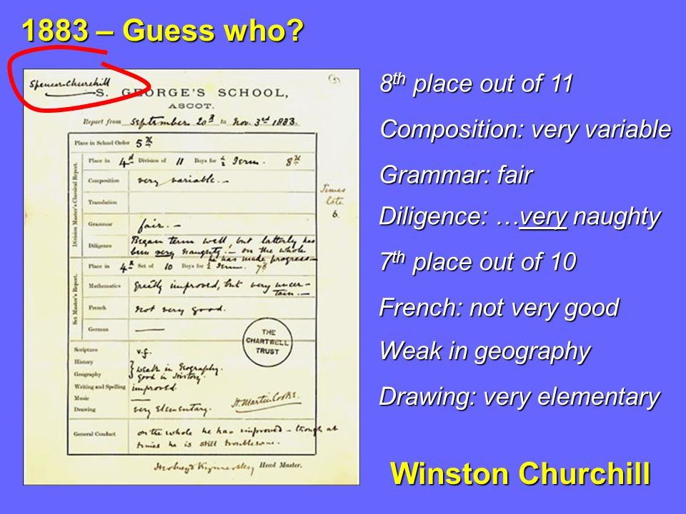 1883 – Guess who Winston Churchill 8th place out of 11
