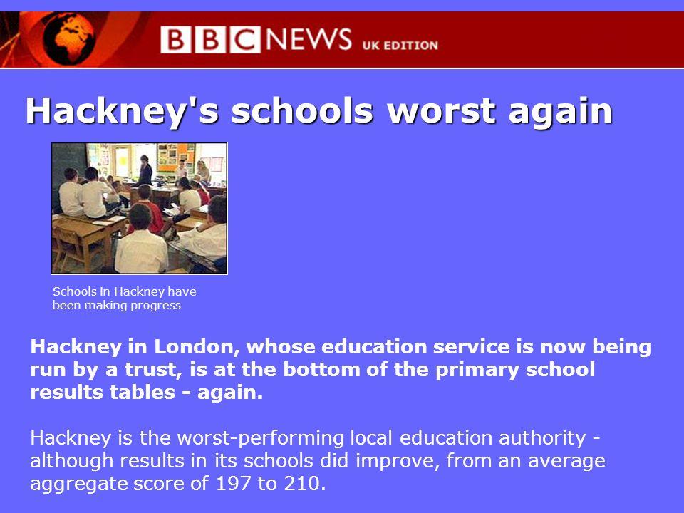 Hackney s schools worst again