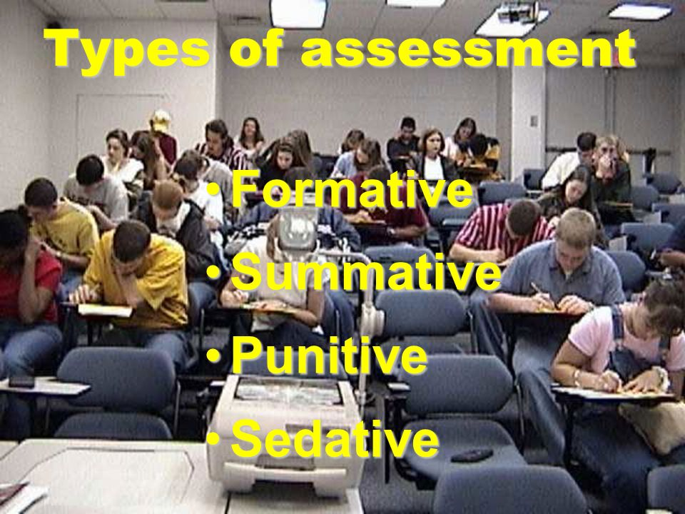 Types of assessment Formative Summative Punitive Sedative