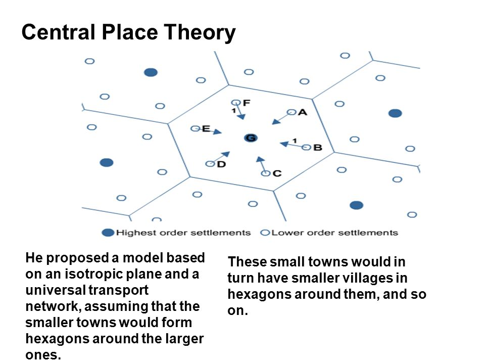 an analysis of the features of walter christallers geographical theory central place model Introverts can be better leaders than extraverts, especially when their employees are naturally proactive, according to harvard business school professor francesca gino.
