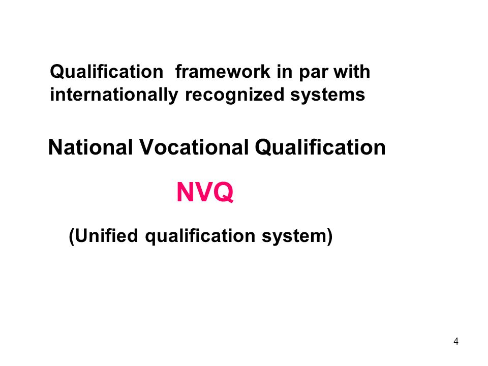 NVQ National Vocational Qualification