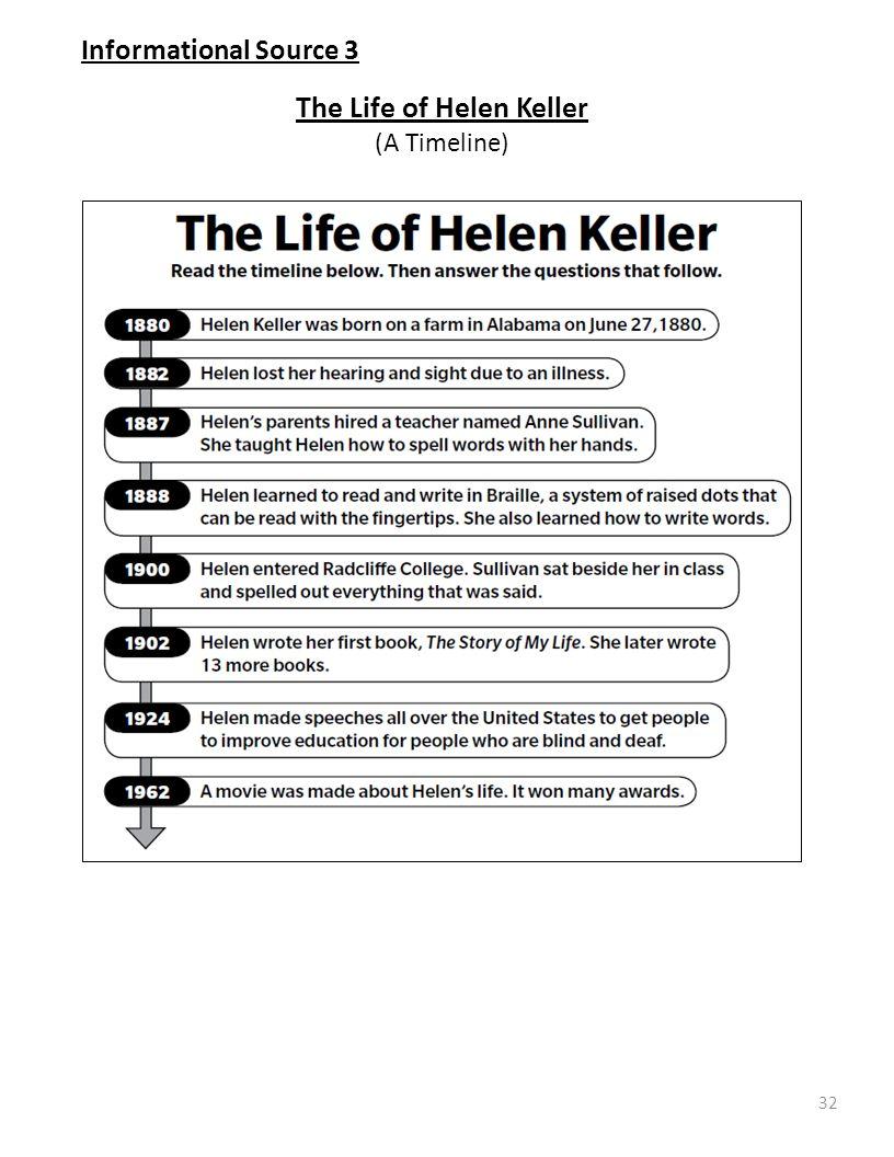 helen keller biography timeline sequential steps toward standard mastery ppt download. Black Bedroom Furniture Sets. Home Design Ideas