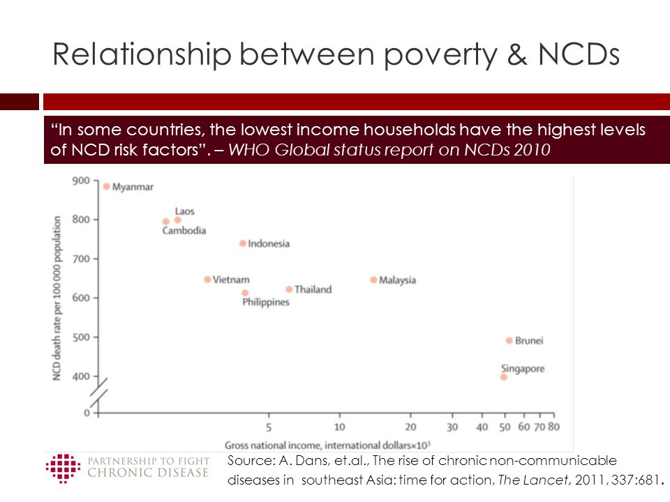 relationship between disease and poverty