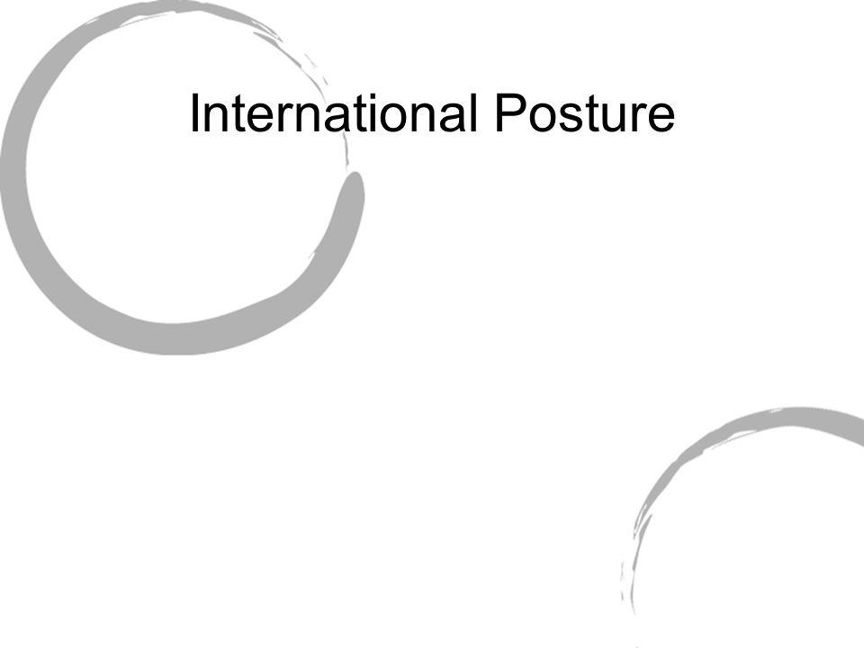International Posture