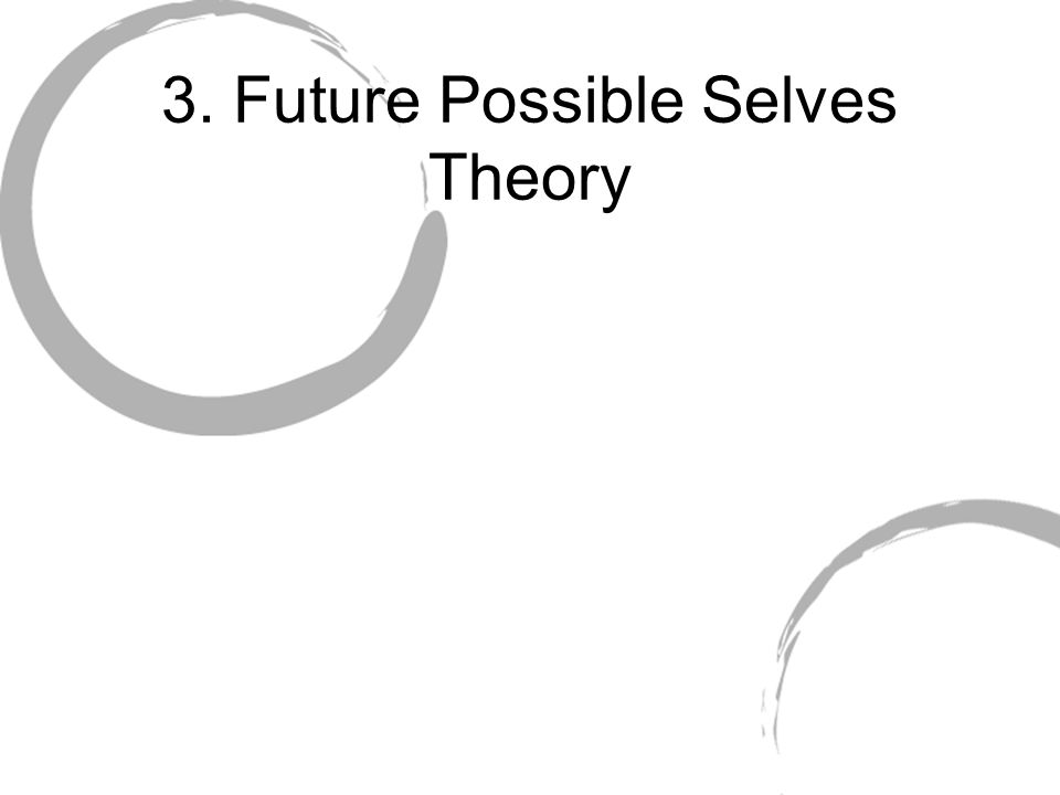 3. Future Possible Selves Theory