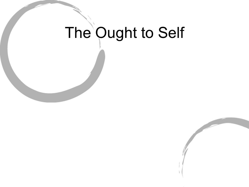 The Ought to Self