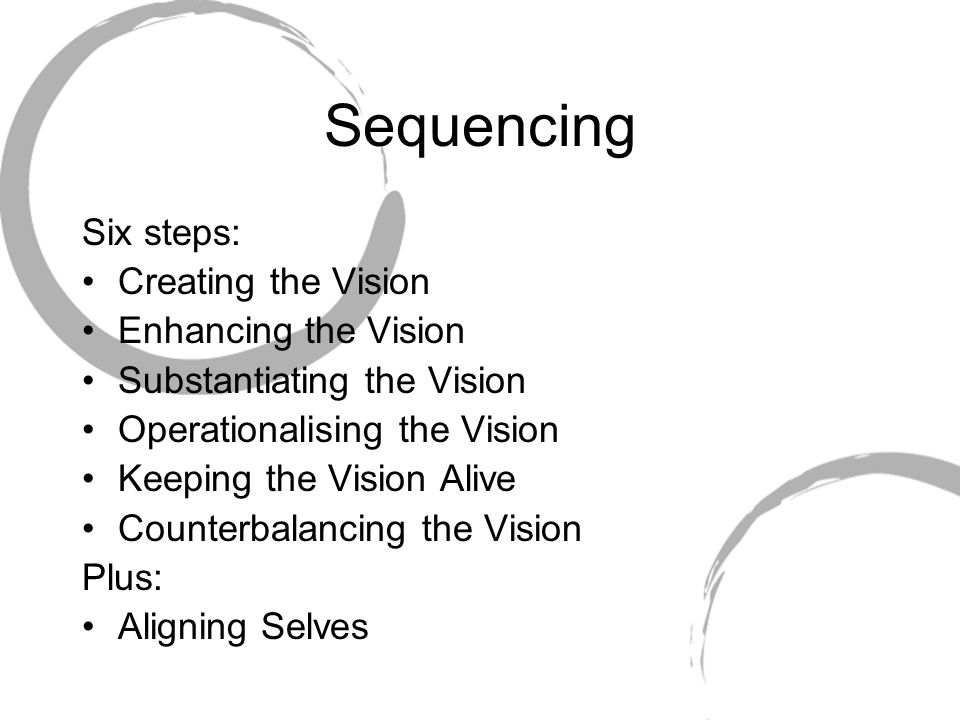 Sequencing Six steps: Creating the Vision Enhancing the Vision