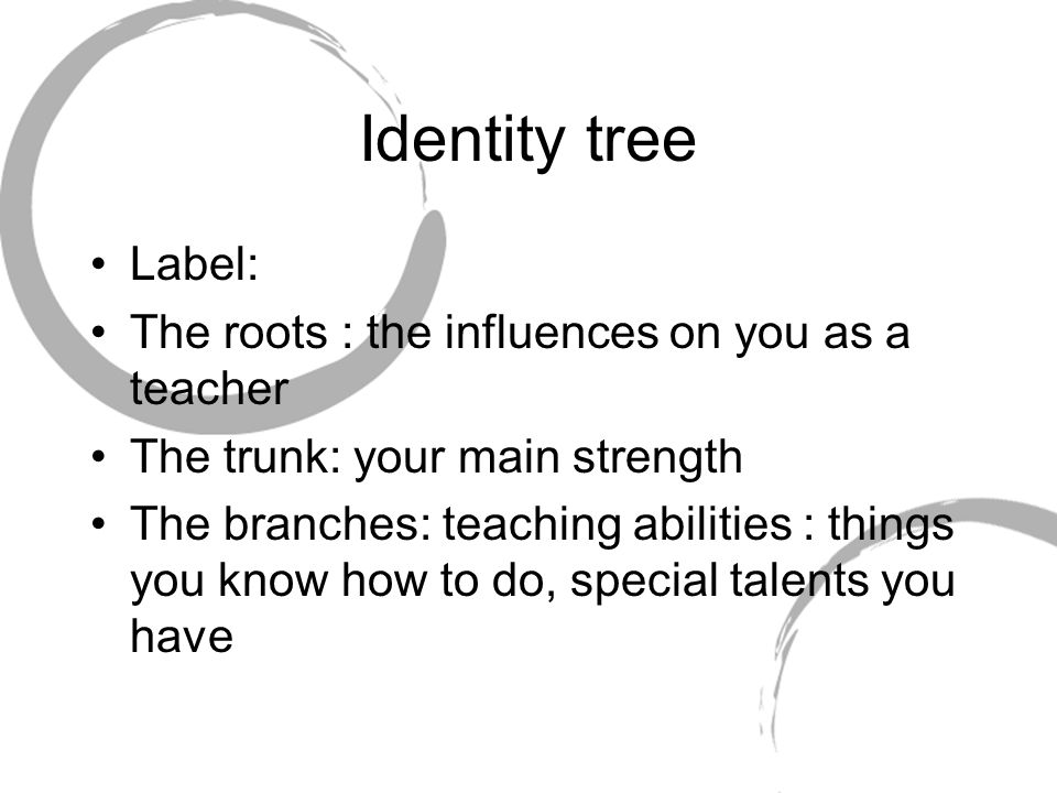 Identity tree Label: The roots : the influences on you as a teacher