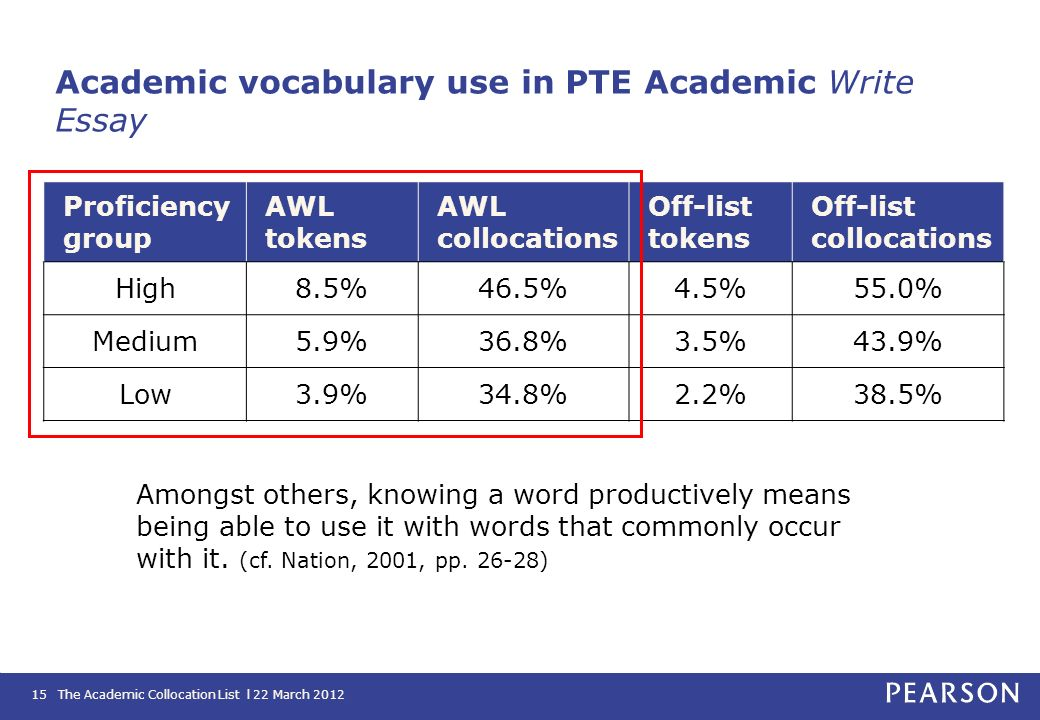 Academic vocabulary use in PTE Academic Write Essay
