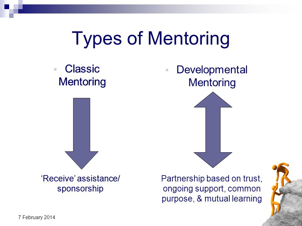 Types of Mentoring Classic Mentoring Classic Mentoring